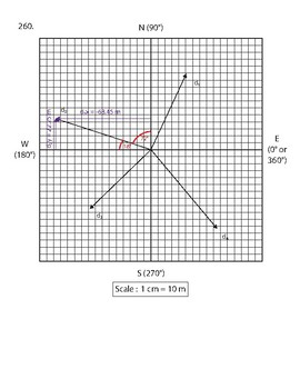 Unit 2 Activity 8 - Determining Headings & Components of Two Dimensional Vectors