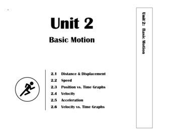 Unit 2 - Basic Motion - Whole Unit