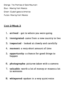 Unit 2 Bundle Lesson Plans- Wonders Reading 3rd Grade Weeks 1-5