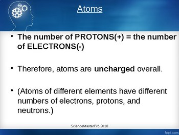 Unit 2 : Chemistry: Basic introduction to atoms, ions and bonding