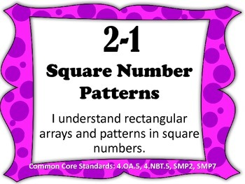 EveryDay Math 4, Unit 2 Objectives for Fourth Grade EDM Common Core Aligned