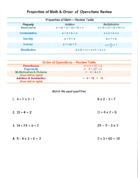 Unit 2-Expressions and Equations-Lesson