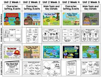 Unit 2 - Grade 1 - Reading Wonders – Story Comp. Graphic Organizer Bundle