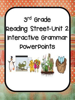 Unit 2 Grammar Interactive PowerPoints