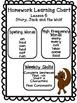 Unit 2 Homework Learning Charts