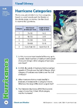 Unit 2: Hurricanes: Concepts (Skill Sharpeners: Science)