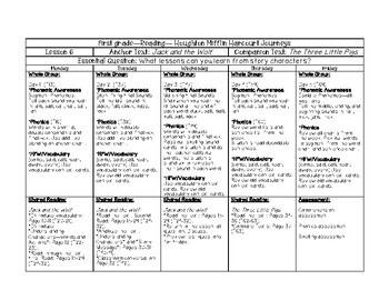 Journeys Lesson Plans 1st Grade Unit 2