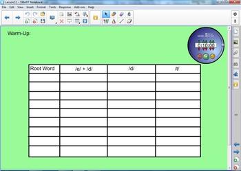 Unit 2 Lesson 1 Core Knowledge Skills Strand