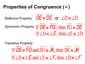 Unit 2 Lesson 2: Properties of Algebra