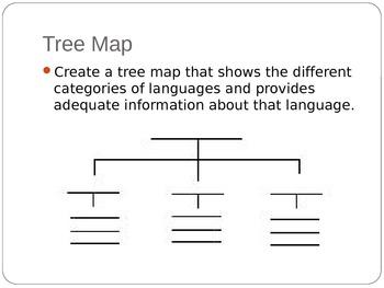 Unit 2: Lesson 4: Languages of Europe.