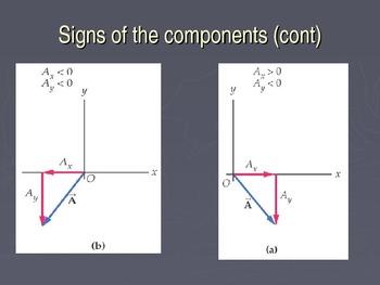 Unit 2 Lesson 4 - Vector Algebra for Physics I
