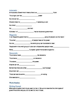 Unit 2- Lesson 8- Citizen Participation In Government PowerPoint Guide