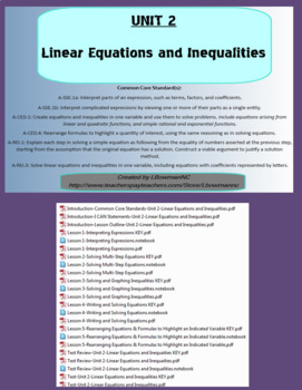 Unit 2-Linear Equations and Inequalities (Math 1)