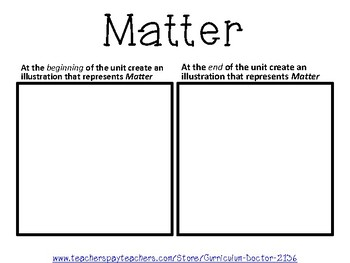 Unit 2 Matter Physical Science