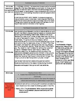 Unit 2 Module A Lesson 18 ReadyGEN Grade 3 Athabascans,Miss Agnes, Frog Princ