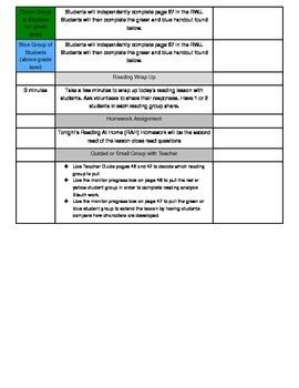 Unit 2 Module A Lesson 4 ReadyGEN Grade 3 The Year of Miss Agnes