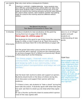 Unit 2 Module B Lesson 9 Grade 3  ReadyGEN What is a Community? From A to Z