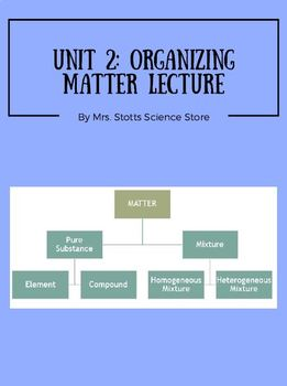 Unit 2-Organizing Matter Lecture and Focus Notes