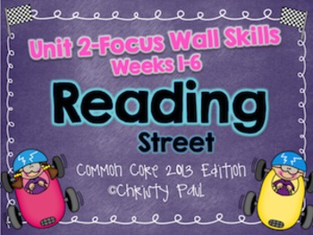Unit 2 Reading Street Kindergarten Focus Wall