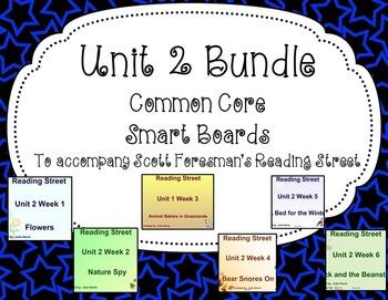 Unit 2 SmartBoard Companion Kindergarten Common Core