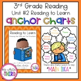 Unit #2 - Reading to Learn - Anchor Charts