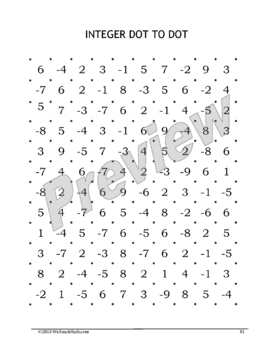 Algebra 1: Real Numbers
