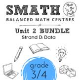 Unit 2 SMATH BUNDLE