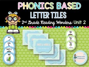 Unit 2 Starter Pack 2nd Grade Wonders