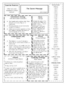 Wonders Unit 2 Summary Sheets