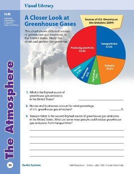 Unit 2: The Atmosphere: Concepts (Skill Sharpeners:Science)