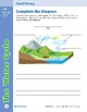 Unit 2: The Water Cycle: Concepts (Skill Sharpeners:Science)
