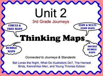 Unit 2 Third Grade Journeys Thinking Maps