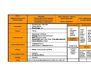 Unit 2, Treasures (2009), Grade 1 Pacing Guide and Text De
