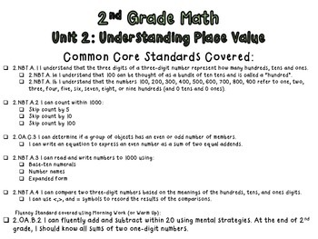 Unit 2: Understanding Place Value