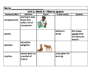 Unit 2 Vocabulary Charts for 3rd Grade Reading Street Comm