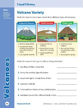 Unit 2: Volcanoes: Concepts (Skill Sharpeners: Science)