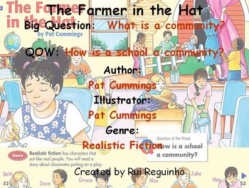 Unit 2 Week 2 - The Farmer in the Hat - Lesson Bundle (Versions 2013, 2011,2008)
