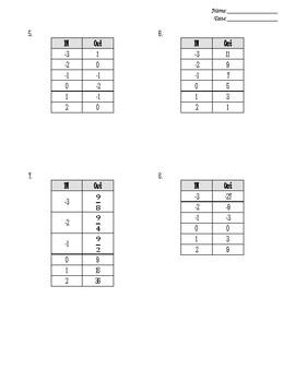 Unit 2 Worksheets - Function Formulas (ALG 2)