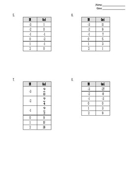 Unit 2 Worksheets - Function Formulas (ALG 2)