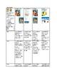 Unit 2 week 1-3 Benchmark Advanced 1st grade I can statements