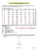 Unit 3.1 Basic Types of Costs Practice I