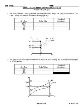 Unit 3.1 Basic Types of Costs Practice III