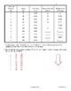 Unit 3.1 Diminishing Marginal Product Practice I