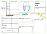 Unit 3 AOS 1 Chemistry - Galvanic Cells Summary Mind Map