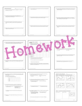 Calculus: Applications of Differentiation Guided Notes & Homework Bundle