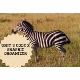 Unit 3 Code X; Zebra; Character Relationship Development Graphic Organizer