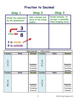 Unit 3: Factors, Multiples & Fractions