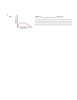 Unit 3 Lesson 2 Real or Impossible Graph Activity