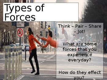 Unit 3 Lesson 3 | Types of Forces