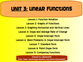 Unit 3-Linear Functions (Math 1)